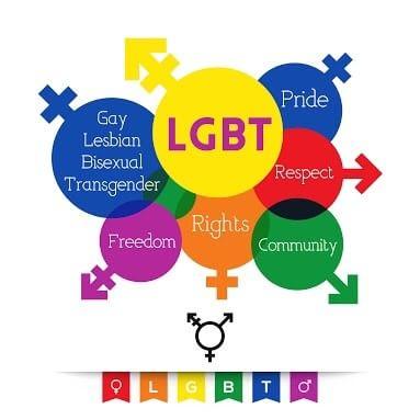Mahasiswa UPNVJ Bicara Mengenai LGBT